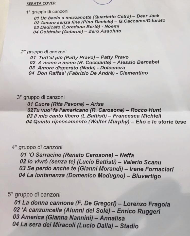 Lista gruppi cover