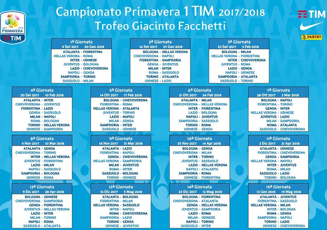 campionato primavera 2017-2018