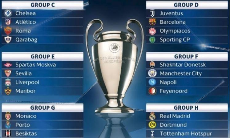 Calendario Gironi Champions 2020.Gironi Uefa Champions League 2017 2018 Date E Calendario