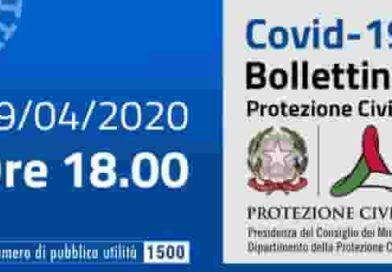 Bollettino Coronavirus 9 aprile | Altri 610 morti in Italia e c'è chi vorrebbe già la Fase 2